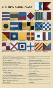 US Navy Signal Flags Breakdown